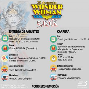 Carrera Wonder Woman 2018 Manual
